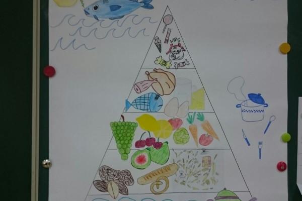Ciklus radionica namijenjena djeci osnovnih škola o važnosti mediteranske prehrane